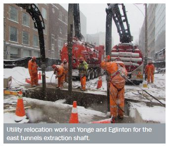Utility relocation work at Yonge & Eglinton