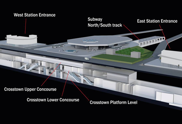 Eglinton West Station: Preliminary Station Concept