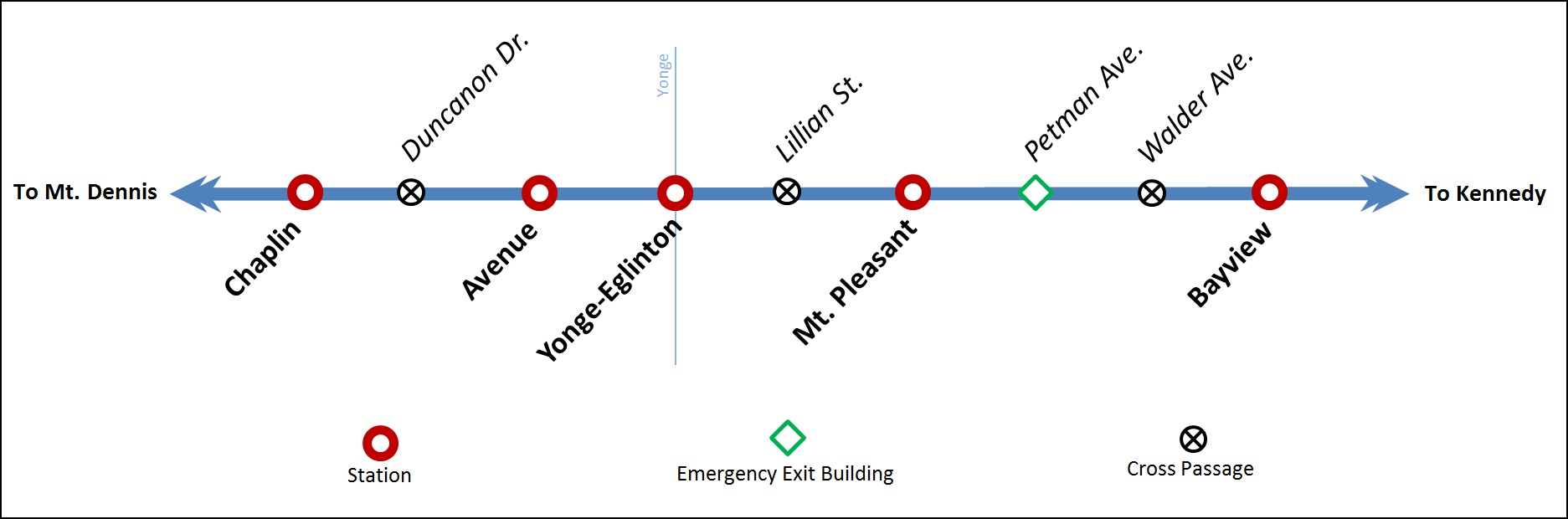 Map of Emergency Exit 3