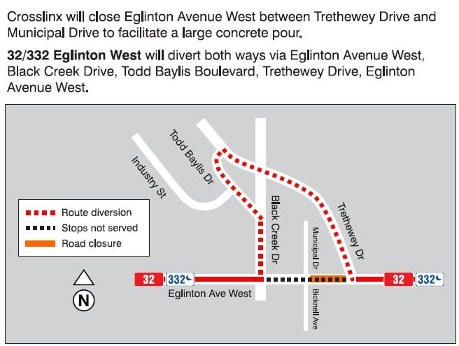 Keelesdale TTC re-routing